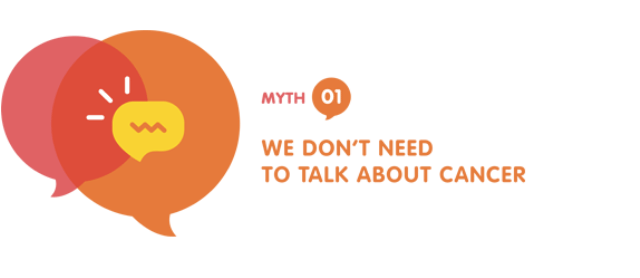 myth012 - World Cancer Day February 4th: Dismiss the Myths