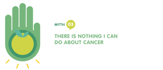 myth03 - World Cancer Day February 4th: Dismiss the Myths