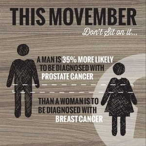 Movembe - Did you know - Prostate Cancer - Australia Queensland Gold Coast - The Prostate Clinic
