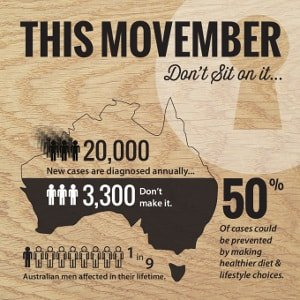 What can you do - Movember - Prostate Cancer - Australia Queensland Gold Coast - The Prostate Clinic